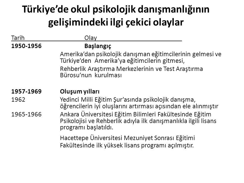 Türkiye'de okul psikolojik danışmanlığının gelişimindeki ilgi çekici olaylar TarihOlay 1950-1956 Başlangıç Amerika'dan psikolojik danışman eğitimciler