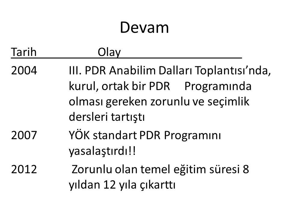 Devam TarihOlay 2004 III. PDR Anabilim Dalları Toplantısı'nda, kurul, ortak bir PDRProgramında olması gereken zorunlu ve seçimlik dersleri tartıştı 20