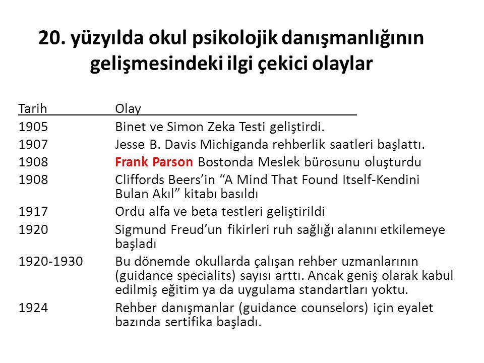 20. yüzyılda okul psikolojik danışmanlığının gelişmesindeki ilgi çekici olaylar TarihOlay 1905Binet ve Simon Zeka Testi geliştirdi. 1907Jesse B. Davis