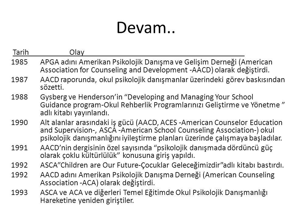 Devam.. TarihOlay 1985APGA adını Amerikan Psikolojik Danışma ve Gelişim Derneği (American Association for Counseling and Development -AACD) olarak değ