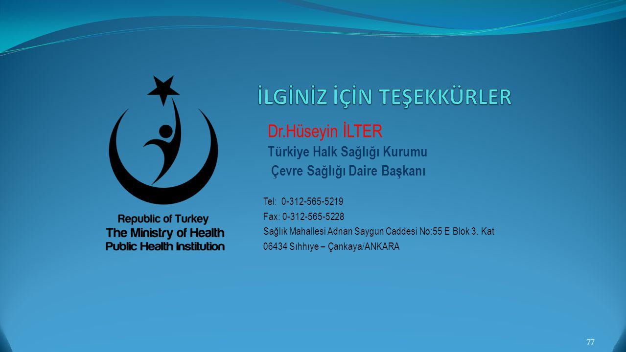 Dr.Hüseyin İLTER Türkiye Halk Sağlığı Kurumu Çevre Sağlığı Daire Başkanı 77 Tel: 0-312-565-5219 Fax: 0-312-565-5228 Sağlık Mahallesi Adnan Saygun Cadd