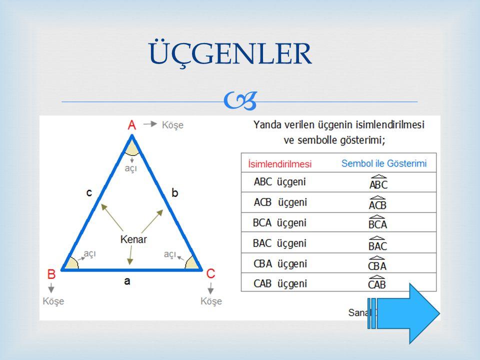   Üçgenin iç açıları toplamı 180 dir. Üçgenin dış açıları toplamı 360 dir.