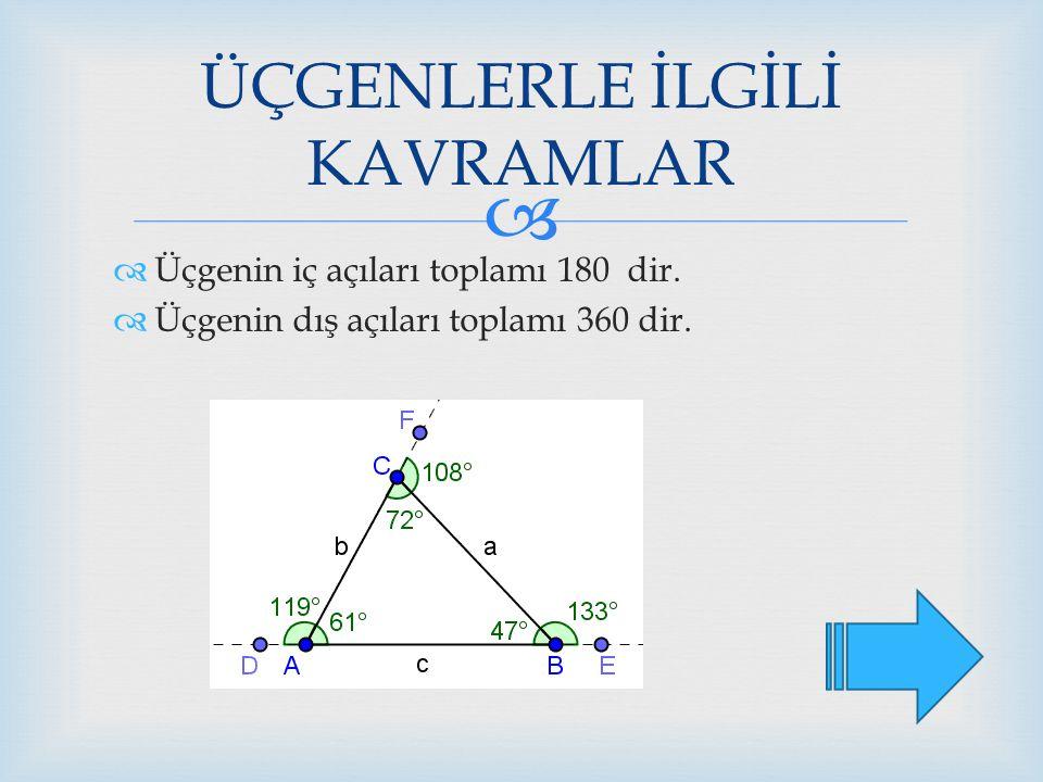   Üçgenin iç açıları toplamı 180 dir.  Üçgenin dış açıları toplamı 360 dir. ÜÇGENLERLE İLGİLİ KAVRAMLAR