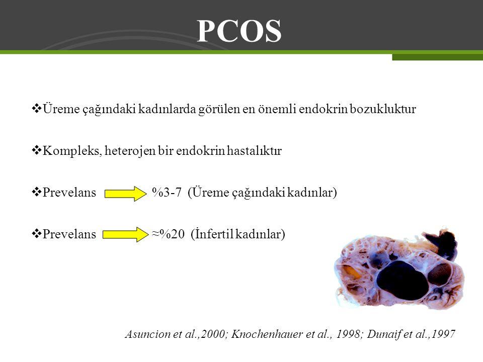 PCOS  Üreme çağındaki kadınlarda görülen en önemli endokrin bozukluktur  Kompleks, heterojen bir endokrin hastalıktır  Prevelans %3-7 (Üreme çağınd