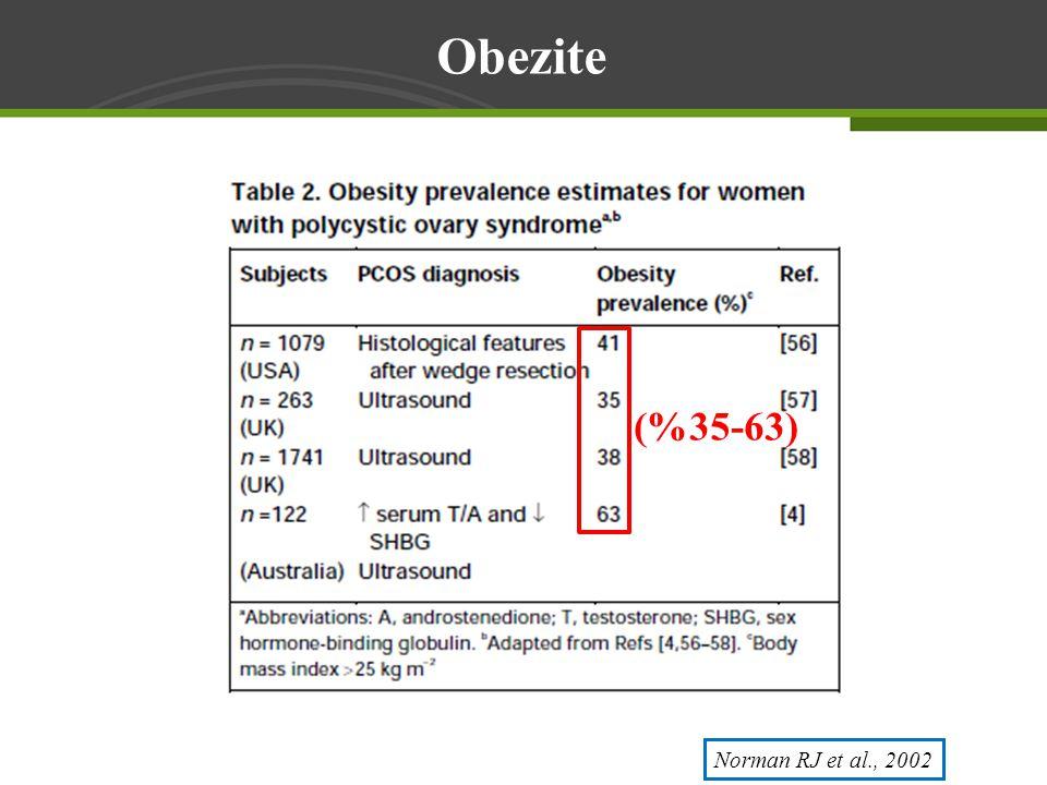 Norman RJ et al., 2002 Obezite (%35-63)