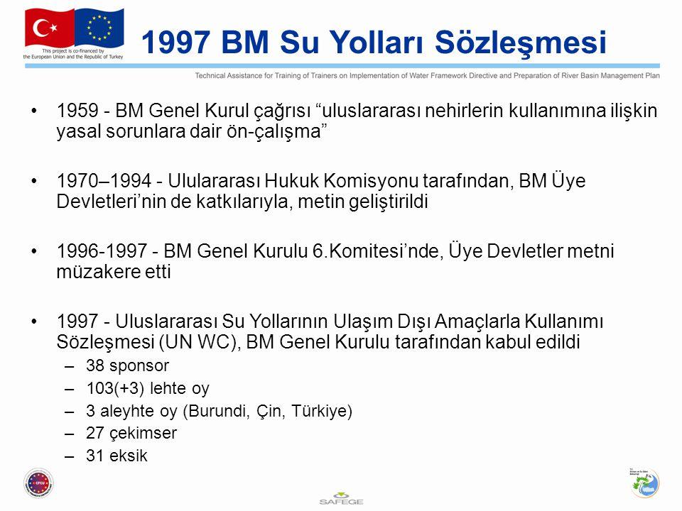 1997 BM Su Yolları Sözleşmesi 1959 - BM Genel Kurul çağrısı uluslararası nehirlerin kullanımına ilişkin yasal sorunlara dair ön-çalışma 1970–1994 - Ululararası Hukuk Komisyonu tarafından, BM Üye Devletleri'nin de katkılarıyla, metin geliştirildi 1996-1997 - BM Genel Kurulu 6.Komitesi'nde, Üye Devletler metni müzakere etti 1997 - Uluslararası Su Yollarının Ulaşım Dışı Amaçlarla Kullanımı Sözleşmesi (UN WC), BM Genel Kurulu tarafından kabul edildi –38 sponsor –103(+3) lehte oy –3 aleyhte oy (Burundi, Çin, Türkiye) –27 çekimser –31 eksik