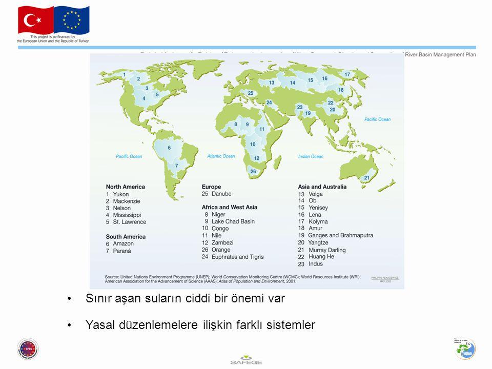 Sınır aşan suların ciddi bir önemi var Yasal düzenlemelere ilişkin farklı sistemler