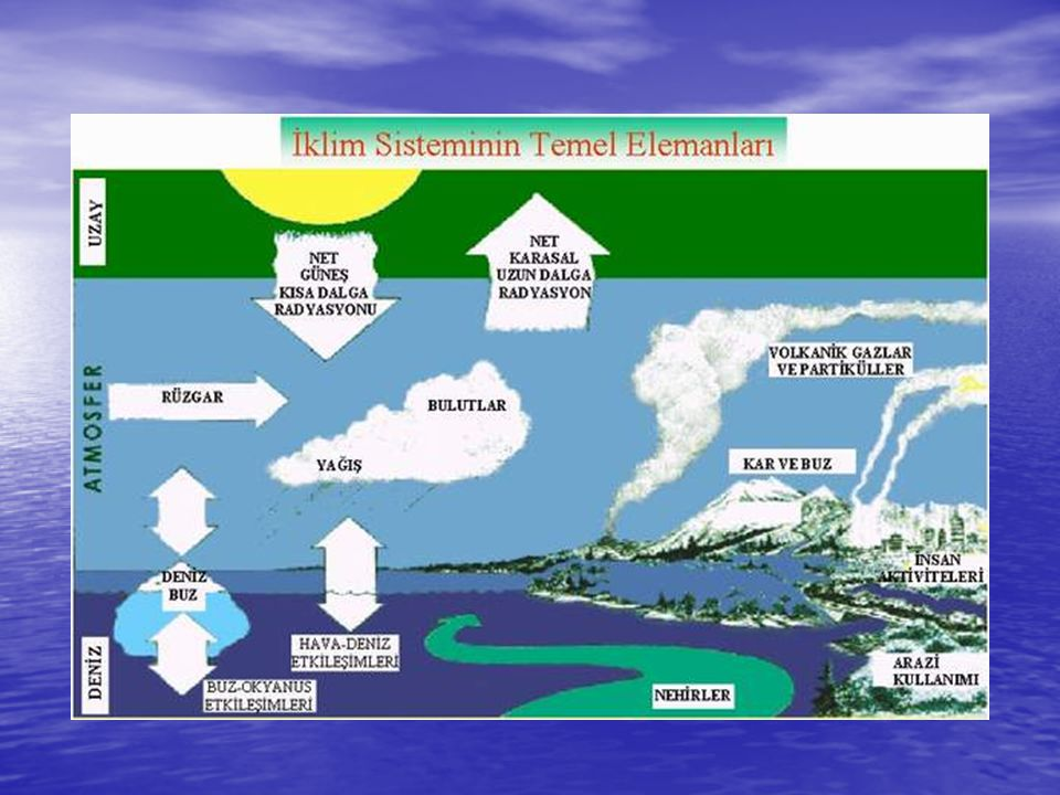 Bu iklim tipi ülkemizde en belirgin olarak Akdeniz kıyılarında görülmekle birlikte, Ege ve Marmara Bölgelerinde de etkili olmaktadır.