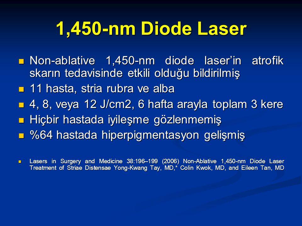 1,450-nm Diode Laser Non-ablative 1,450-nm diode laser'in atrofik skarın tedavisinde etkili olduğu bildirilmiş Non-ablative 1,450-nm diode laser'in at