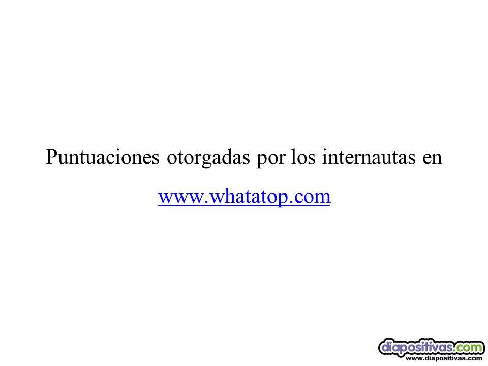 Puntuaciones otorgadas por los internautas en www.whatatop.com