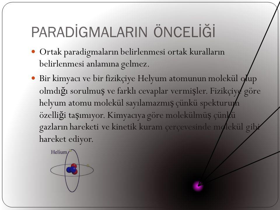PARADİGMALARIN ÖNCELİĞİ Ortak paradigmaların belirlenmesi ortak kuralların belirlenmesi anlamına gelmez. Bir kimyacı ve bir fizikçiye Helyum atomunun