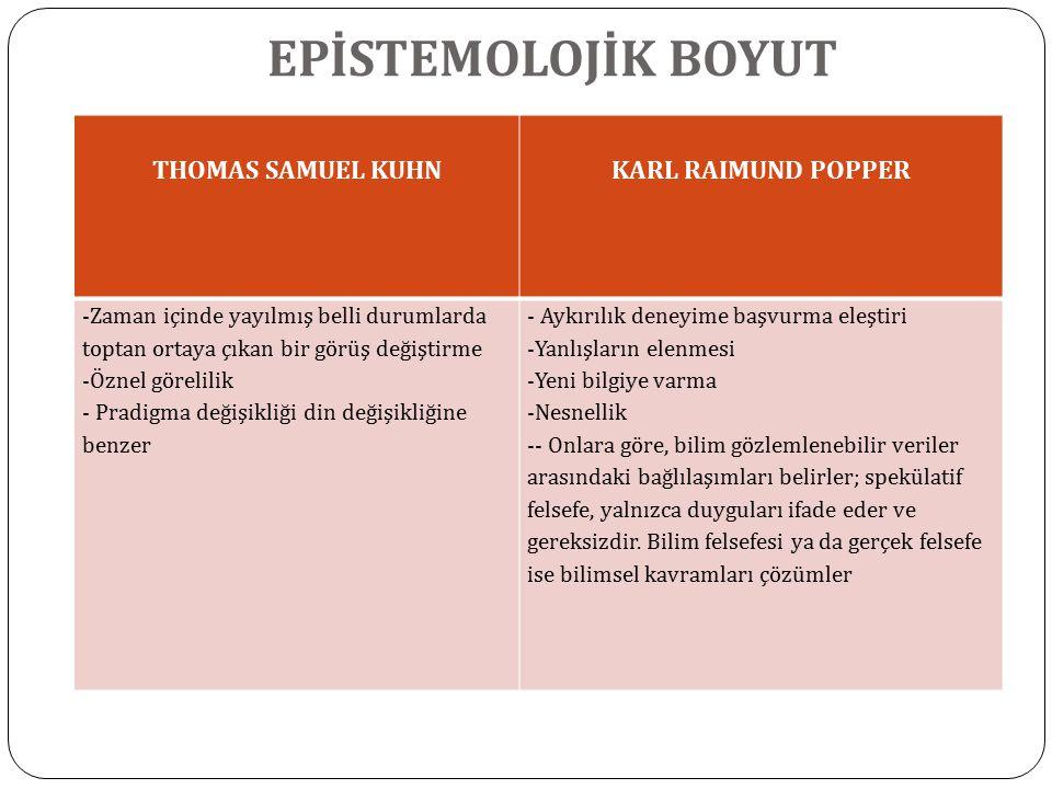 EPİSTEMOLOJİK BOYUT THOMAS SAMUEL KUHNKARL RAIMUND POPPER -Zaman içinde yayılmış belli durumlarda toptan ortaya çıkan bir görüş değiştirme -Öznel göre