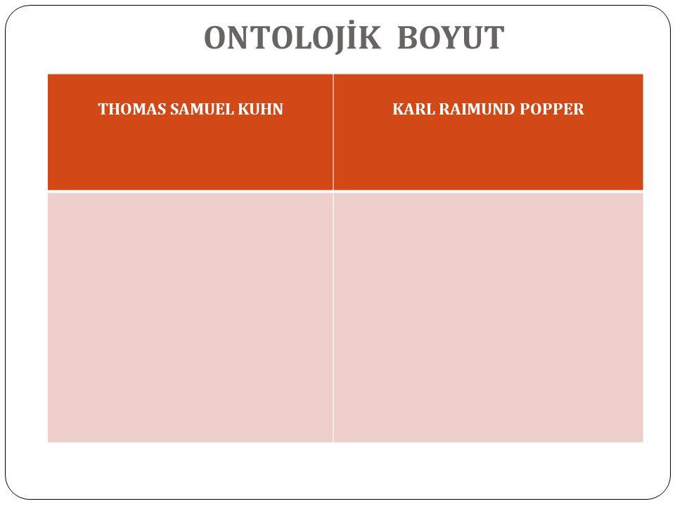 ONTOLOJİK BOYUT THOMAS SAMUEL KUHNKARL RAIMUND POPPER