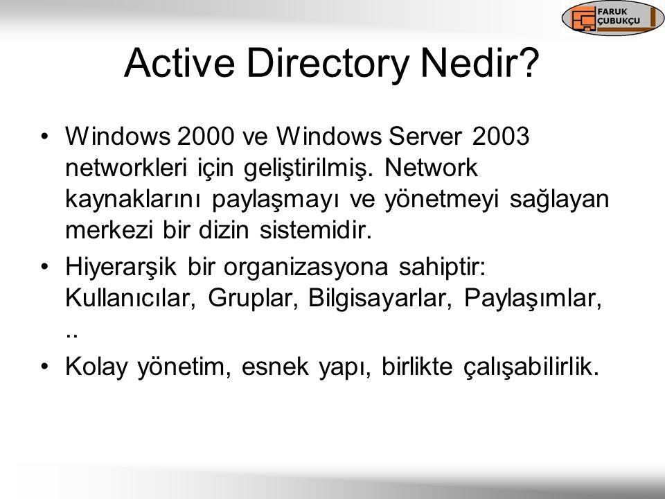 Actıve Directory Özellikleri Merkezi yönetim Ölçeklenebilirlik Genişletilebilirlik Domain Name System (DNS) ile entegrasyon Politika-tabanlı yönetim Multi-master replikasyon Esnek ve güvenli kimlik doğrulama ve yetkilendirme Diğer dizin servisleriyle birlikte çalışabilme İmzalanmış ve şifrelenmiş LDAP trafiği Script ile yönetim.