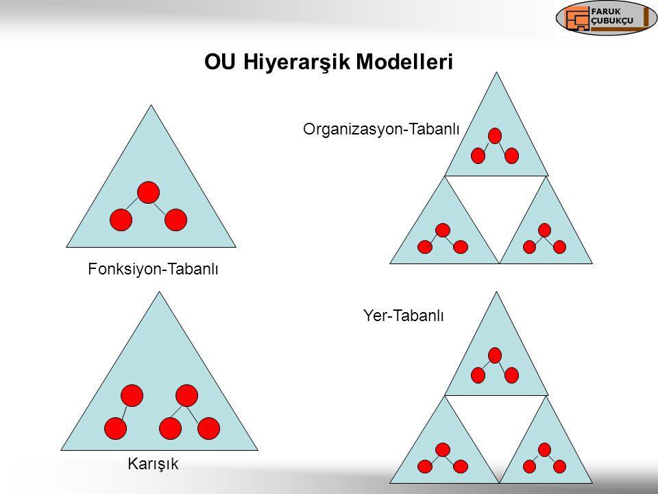 OU Hiyerarşik Modelleri Fonksiyon-Tabanlı Karışık Organizasyon-Tabanlı Yer-Tabanlı