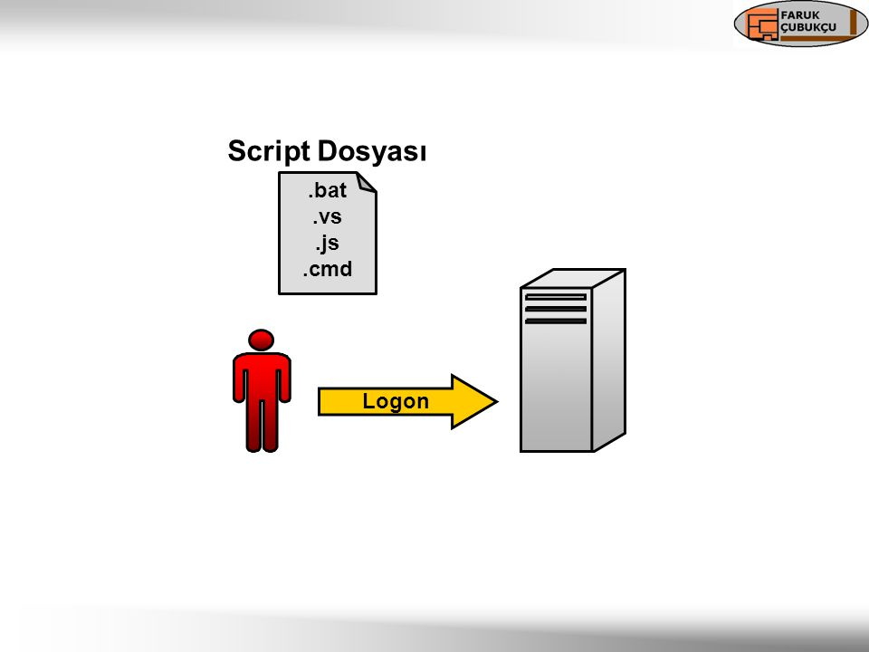 Logon.bat.vs.js.cmd Script Dosyası