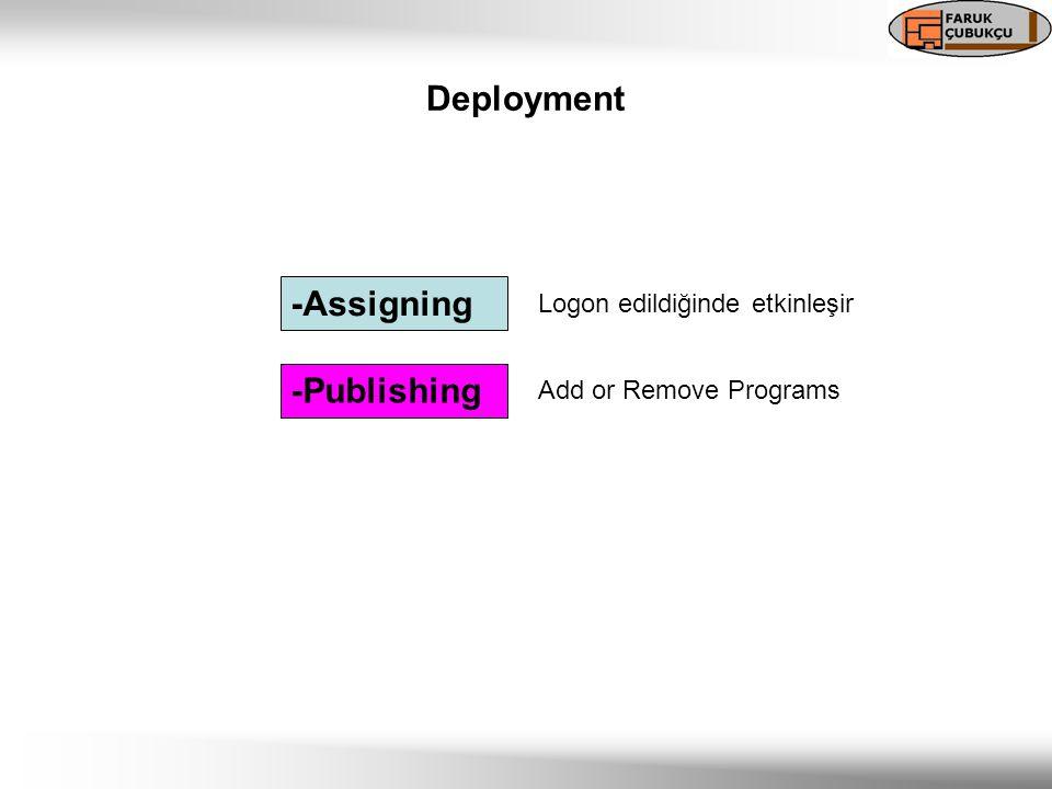 Deployment -Assigning -Publishing Add or Remove Programs Logon edildiğinde etkinleşir