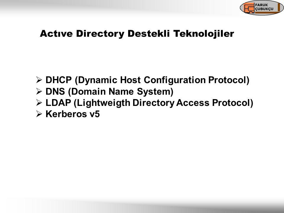 fc-holding.com Domain controller 1 Domain controller 2