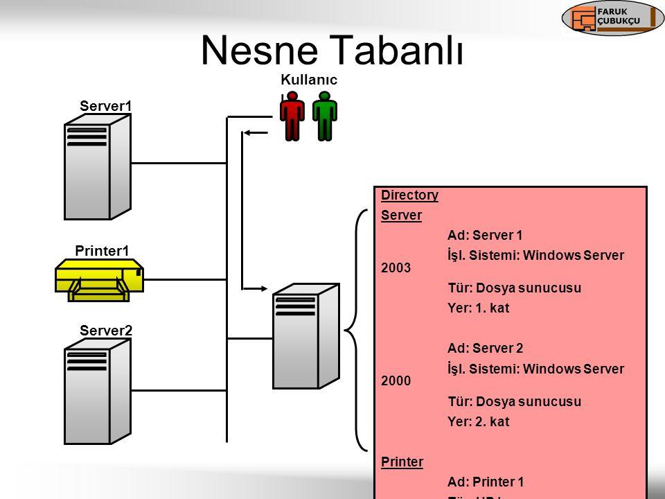 Kullanıc ı Directory Server Ad: Server 1 İşl.
