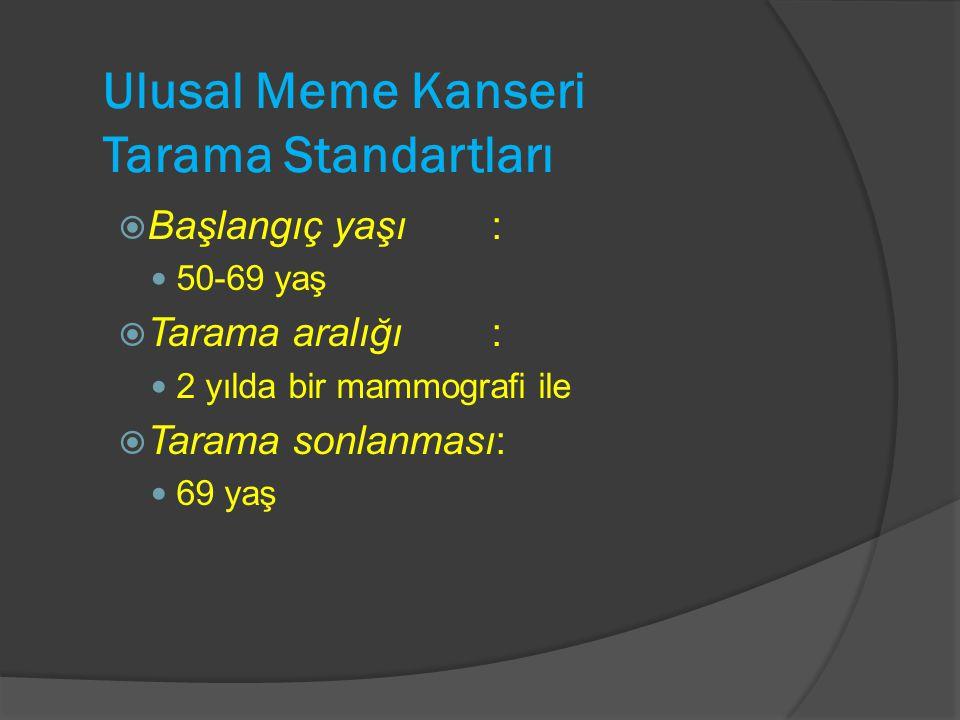 Ulusal Meme Kanseri Tarama Standartları  Başlangıç yaşı: 50-69 yaş  Tarama aralığı: 2 yılda bir mammografi ile  Tarama sonlanması: 69 yaş