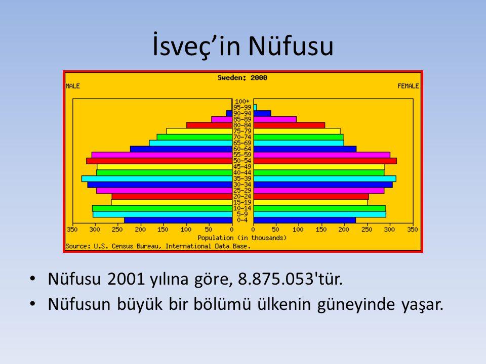 İsveç'in Nüfusu Nüfusu 2001 yılına göre, 8.875.053 tür.