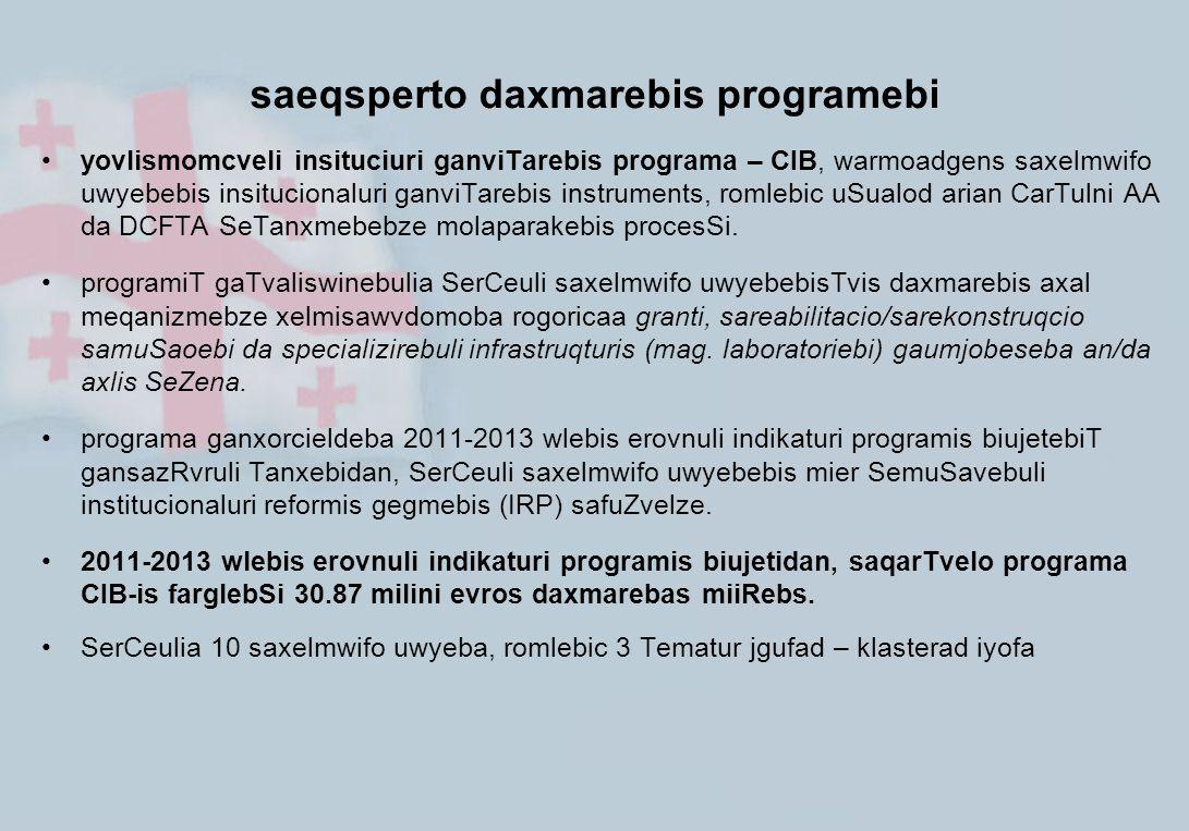 saeqsperto daxmarebis programebi yovlismomcveli insituciuri ganviTarebis programa – CIB, warmoadgens saxelmwifo uwyebebis insitucionaluri ganviTarebis
