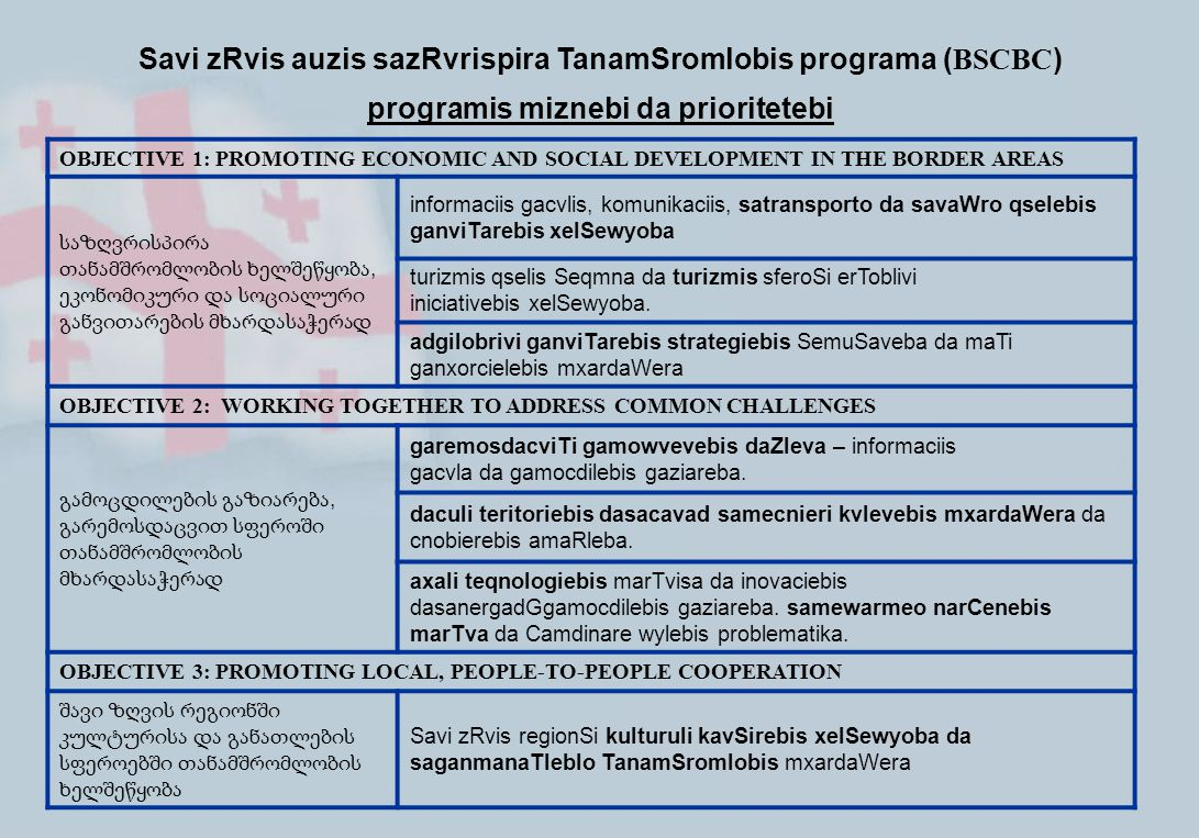 OBJECTIVE 1: PROMOTING ECONOMIC AND SOCIAL DEVELOPMENT IN THE BORDER AREAS საზღვრისპირა თანამშრომლობის ხელშეწყობა, ეკონომიკური და სოციალური განვითარებ