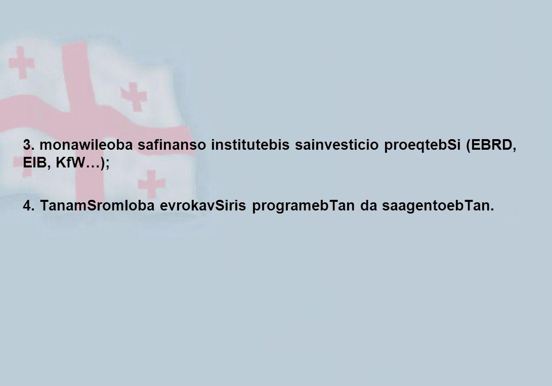 3. monawileoba safinanso institutebis sainvesticio proeqtebSi (EBRD, EIB, KfW…); 4. TanamSromloba evrokavSiris programebTan da saagentoebTan.