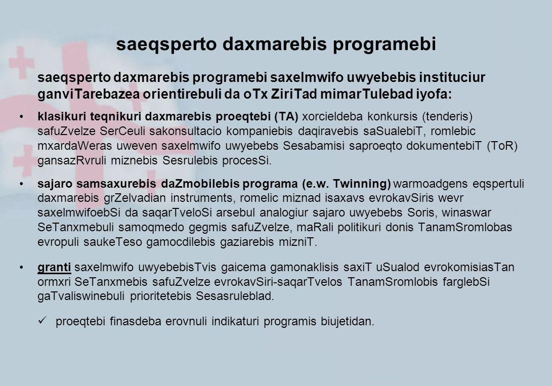saeqsperto daxmarebis programebi saeqsperto daxmarebis programebi saxelmwifo uwyebebis instituciur ganviTarebazea orientirebuli da oTx ZiriTad mimarTu