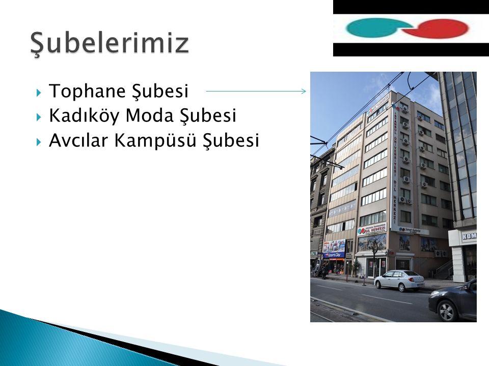  Tophane Şubesi  Kadıköy Moda Şubesi  Avcılar Kampüsü Şubesi