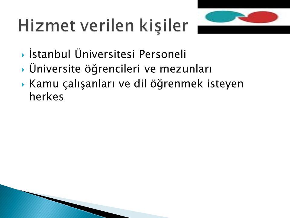  İstanbul Üniversitesi Personeli  Üniversite öğrencileri ve mezunları  Kamu çalışanları ve dil öğrenmek isteyen herkes
