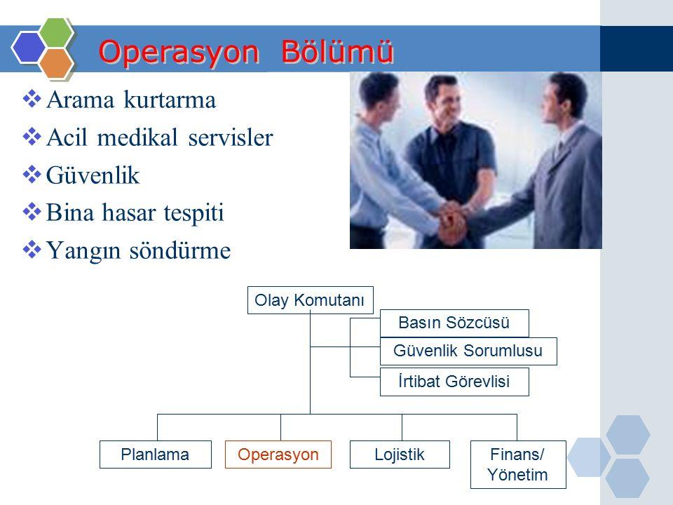  Acil Durum Planlarının Yapılması  Durum değerlendirme  Kaynak değerlendirme  Dokümantasyon Olay Komutanı PlanlamaOperasyonLojistikFinans/ Yönetim