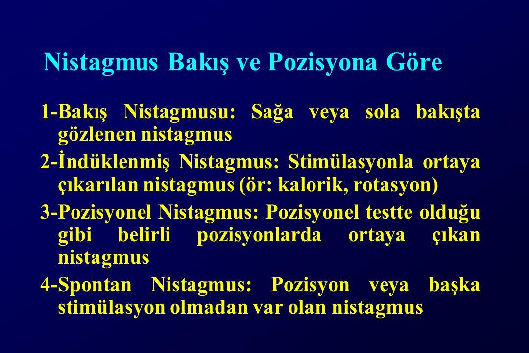 Nistagmus Bakış ve Pozisyona Göre 1-Bakış Nistagmusu: Sağa veya sola bakışta gözlenen nistagmus 2-İndüklenmiş Nistagmus: Stimülasyonla ortaya çıkarılan nistagmus (ör: kalorik, rotasyon) 3-Pozisyonel Nistagmus: Pozisyonel testte olduğu gibi belirli pozisyonlarda ortaya çıkan nistagmus 4-Spontan Nistagmus: Pozisyon veya başka stimülasyon olmadan var olan nistagmus