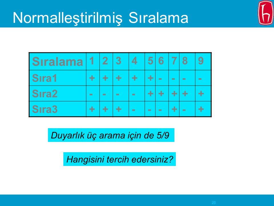 28 Sıralama 123456789 Sıra1+++++---- Sıra2----+++++ Sıra3+++---+-+ Normalleştirilmiş Sıralama Duyarlık üç arama için de 5/9 Hangisini tercih edersiniz?