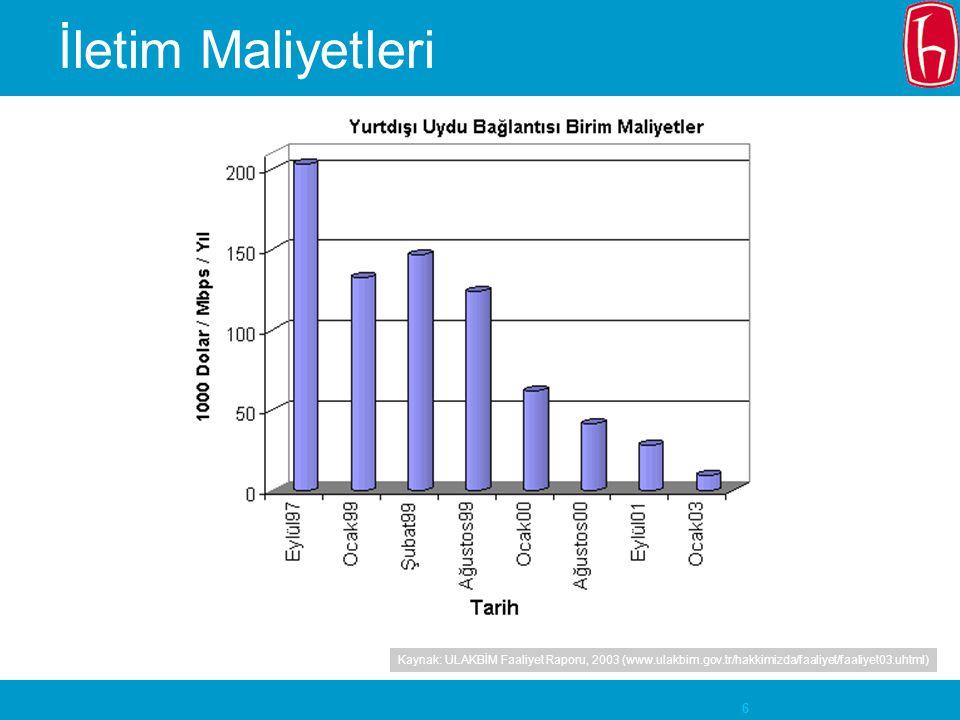 6 İletim Maliyetleri Kaynak: ULAKBİM Faaliyet Raporu, 2003 (www.ulakbim.gov.tr/hakkimizda/faaliyet/faaliyet03.uhtml)