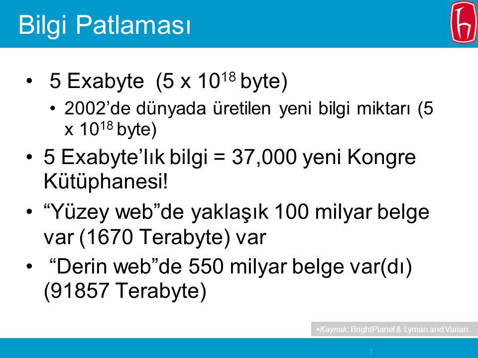 7 Bilgi Patlaması 5 Exabyte (5 x 10 18 byte) 2002'de dünyada üretilen yeni bilgi miktarı (5 x 10 18 byte) 5 Exabyte'lık bilgi = 37,000 yeni Kongre Küt