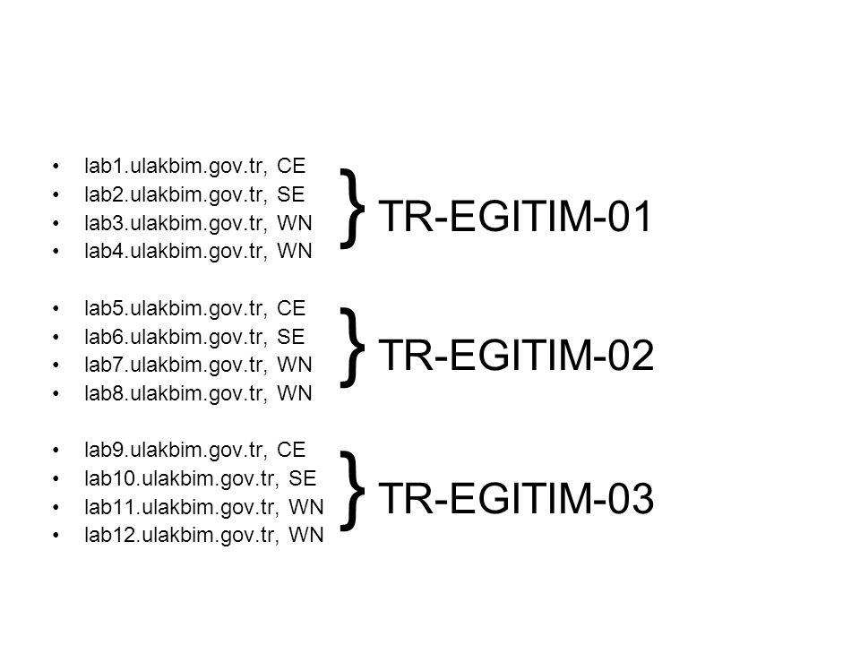 lab1.ulakbim.gov.tr, CE lab2.ulakbim.gov.tr, SE lab3.ulakbim.gov.tr, WN lab4.ulakbim.gov.tr, WN lab5.ulakbim.gov.tr, CE lab6.ulakbim.gov.tr, SE lab7.u