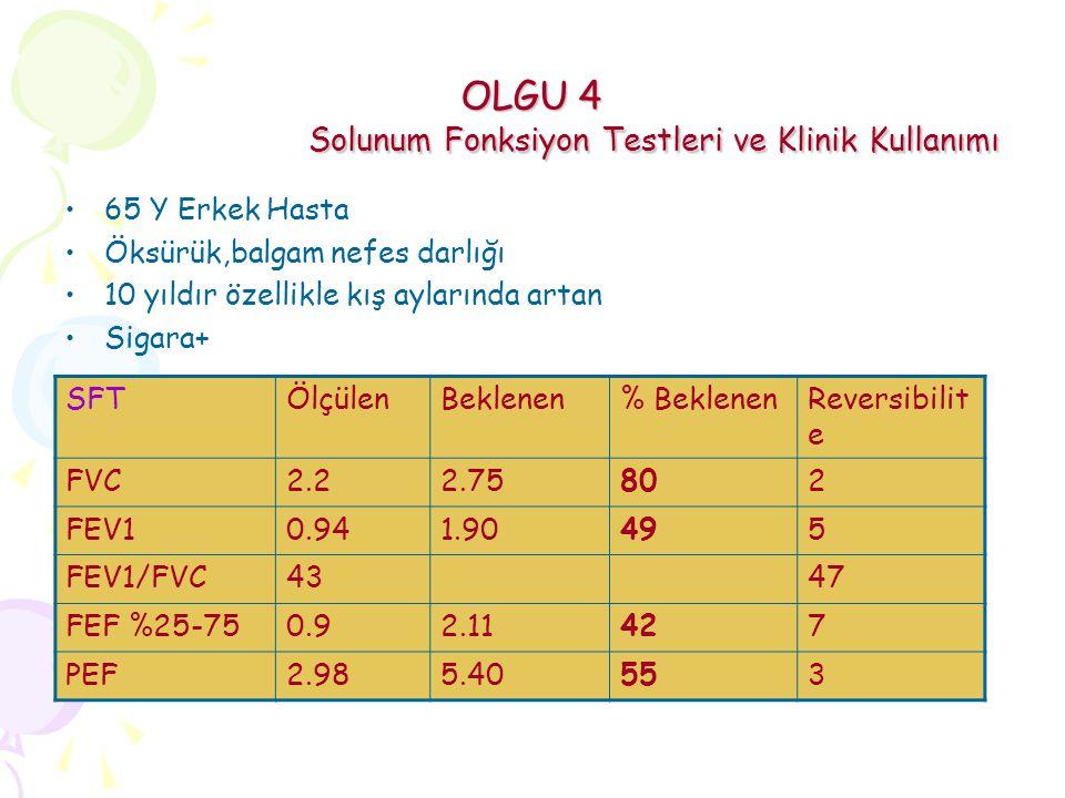 OLGU 4 Solunum Fonksiyon Testleri ve Klinik Kullanımı 65 Y Erkek Hasta Öksürük,balgam nefes darlığı 10 yıldır özellikle kış aylarında artan Sigara+ SFTÖlçülenBeklenen% BeklenenReversibilit e FVC2.22.75802 FEV10.941.90495 FEV1/FVC4347 FEF %25-750.92.11427 PEF2.985.40553