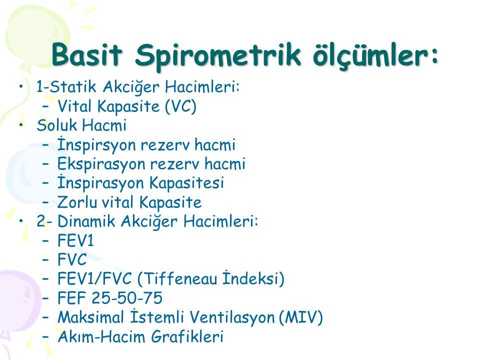 Basit Spirometrik ölçümler: Basit Spirometrik ölçümler: 1-Statik Akciğer Hacimleri: –Vital Kapasite (VC) Soluk Hacmi –İnspirsyon rezerv hacmi –Ekspirasyon rezerv hacmi –İnspirasyon Kapasitesi –Zorlu vital Kapasite 2- Dinamik Akciğer Hacimleri: –FEV1 –FVC –FEV1/FVC (Tiffeneau İndeksi) –FEF 25-50-75 –Maksimal İstemli Ventilasyon (MIV) –Akım-Hacim Grafikleri