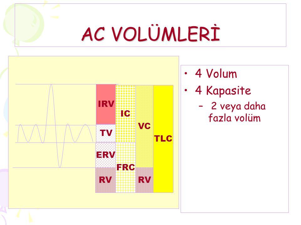 AC VOLÜMLERİ IRV TV ERV 4 Volum 4 Kapasite – 2 veya daha fazla volüm RV IC FRC VC TLC RV