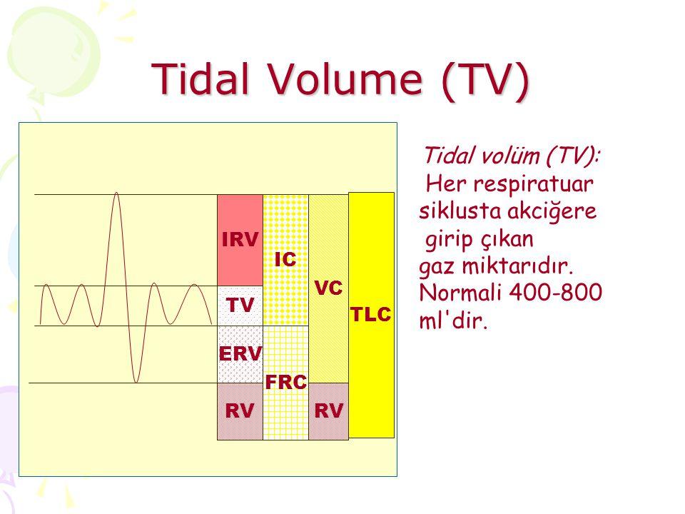 Tidal Volume (TV) IRV TV ERV RV IC FRC VC TLC RV Tidal volüm (TV): Her respiratuar siklusta akciğere girip çıkan gaz miktarıdır. Normali 400-800 ml'di