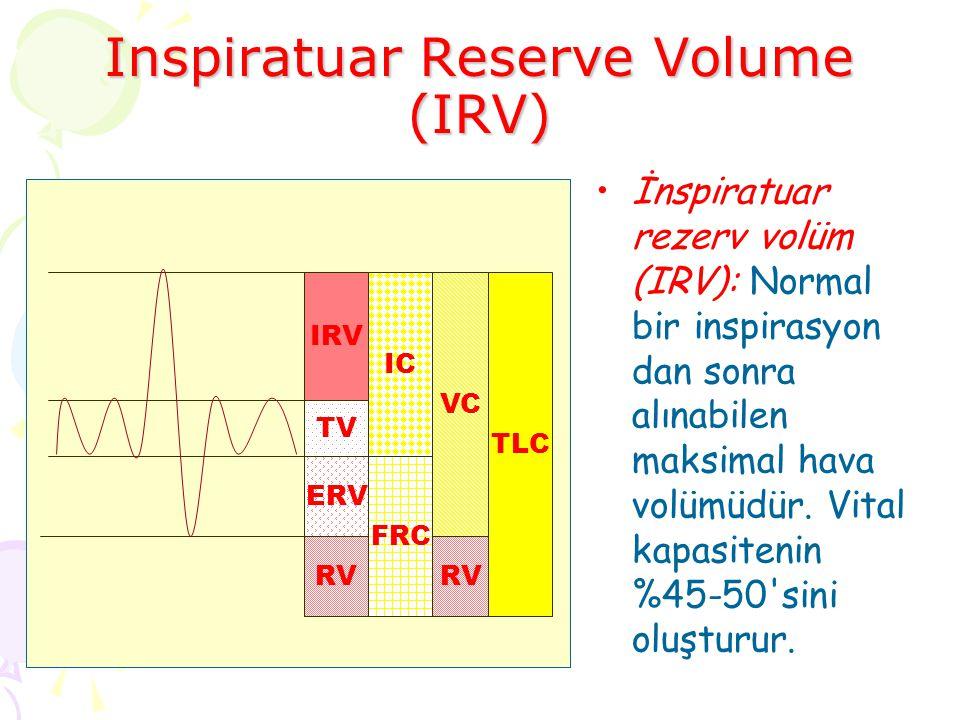 Inspiratuar Reserve Volume (IRV) IRV TV ERV İnspiratuar rezerv volüm (IRV): Normal bir inspirasyon dan sonra alınabilen maksimal hava volümüdür.