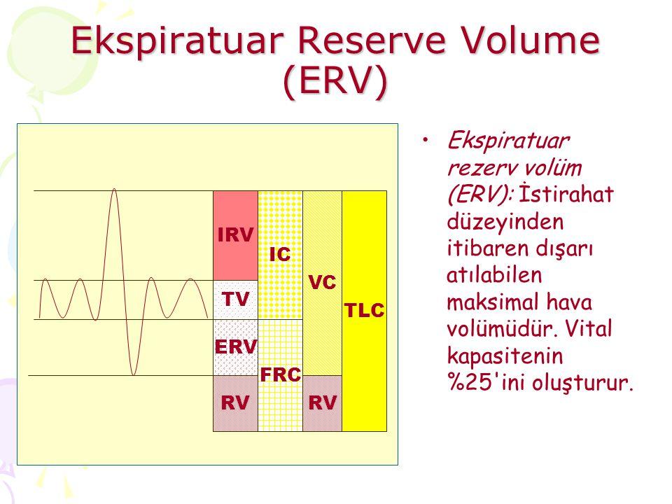 Ekspiratuar Reserve Volume (ERV) IRV TV ERV Ekspiratuar rezerv volüm (ERV): İstirahat düzeyinden itibaren dışarı atılabilen maksimal hava volümüdür.
