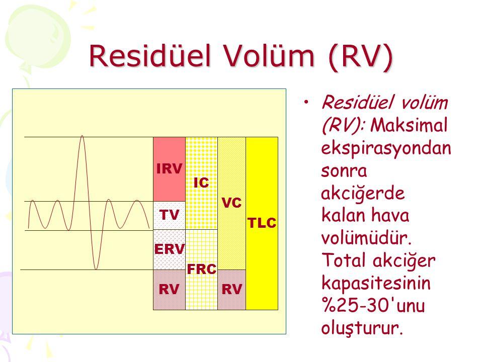 Residüel Volüm (RV) IRV TV ERV Residüel volüm (RV): Maksimal ekspirasyondan sonra akciğerde kalan hava volümüdür. Total akciğer kapasitesinin %25-30'u