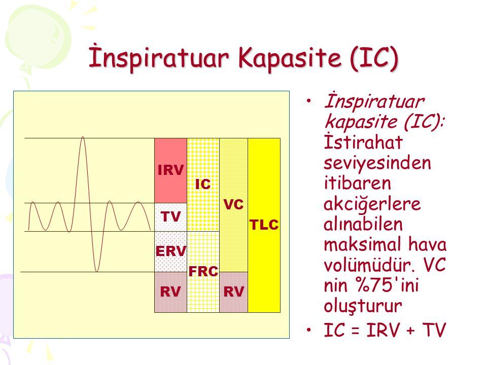 İnspiratuar Kapasite (IC) IRV TV ERV İnspiratuar kapasite (IC): İstirahat seviyesinden itibaren akciğerlere alınabilen maksimal hava volümüdür.
