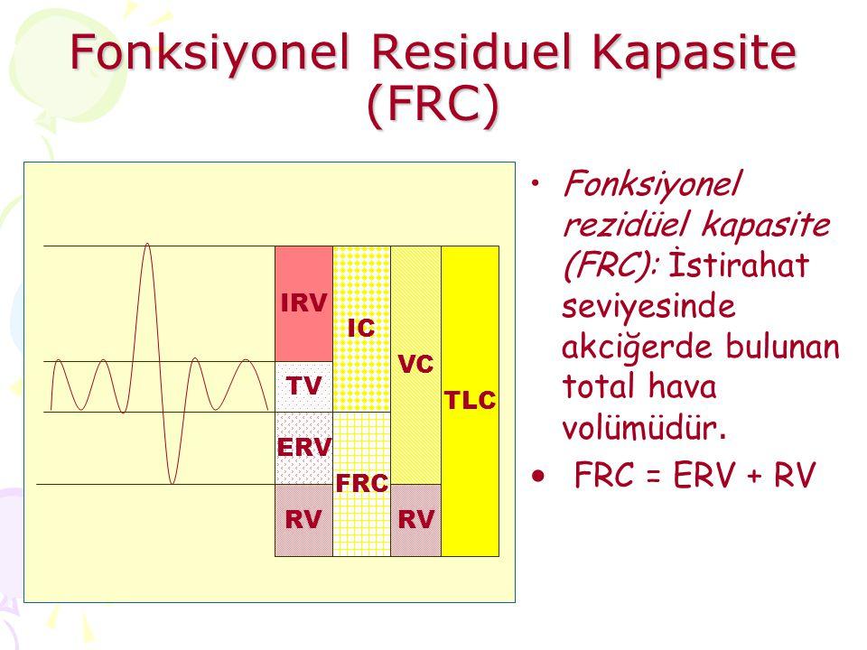 Fonksiyonel Residuel Kapasite (FRC) IRV TV ERV Fonksiyonel rezidüel kapasite (FRC): İstirahat seviyesinde akciğerde bulunan total hava volümüdür. FRC