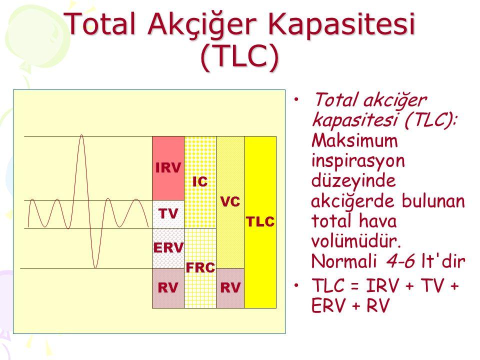 Total Akçiğer Kapasitesi (TLC) IRV TV ERV Total akciğer kapasitesi (TLC): Maksimum inspirasyon düzeyinde akciğerde bulunan total hava volümüdür.