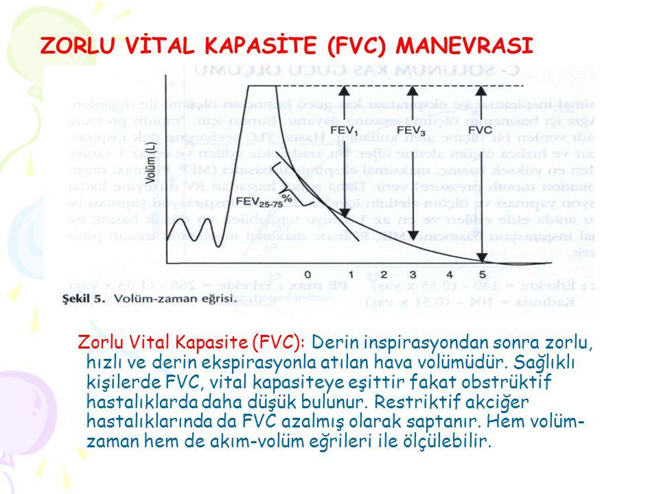 Zorlu Vital Kapasite (FVC): Derin inspirasyondan sonra zorlu, hızlı ve derin ekspirasyonla atılan hava volümüdür. Sağlıklı kişilerde FVC, vital kapasi