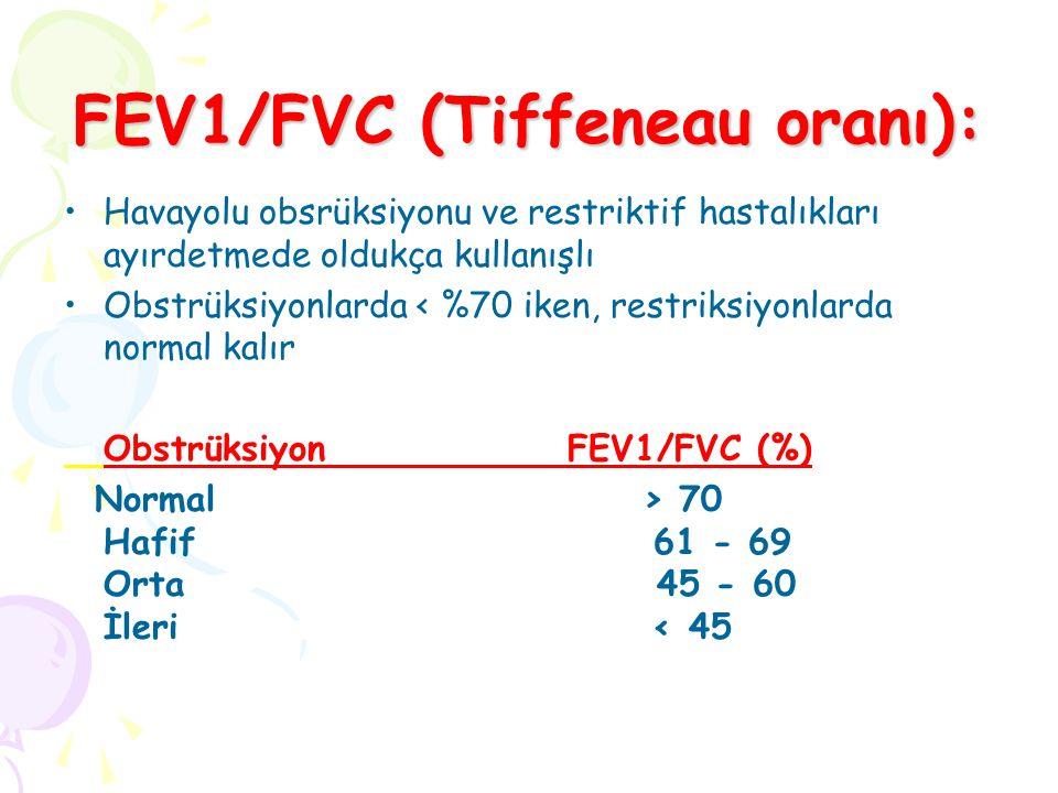 FEV1/FVC (Tiffeneau oranı): Havayolu obsrüksiyonu ve restriktif hastalıkları ayırdetmede oldukça kullanışlı Obstrüksiyonlarda < %70 iken, restriksiyonlarda normal kalır Obstrüksiyon FEV1/FVC (%) Normal > 70 Hafif 61 - 69 Orta 45 - 60 İleri < 45