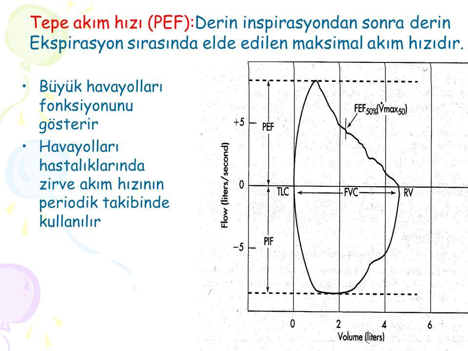 Tepe akım hızı (PEF):Derin inspirasyondan sonra derin Ekspirasyon sırasında elde edilen maksimal akım hızıdır. Büyük havayolları fonksiyonunu gösterir